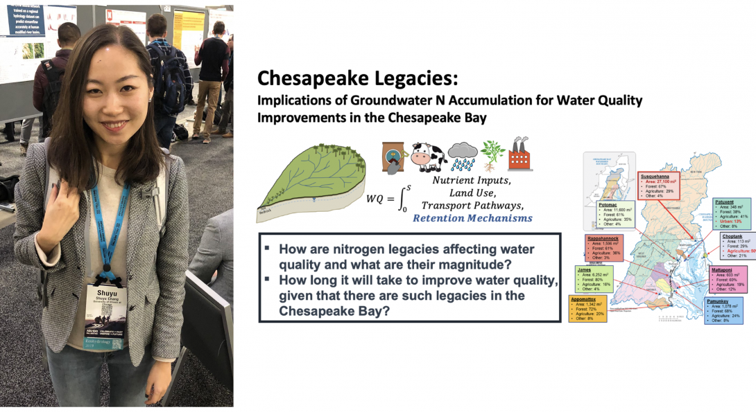 Shuyu Chang at a conference along with a graphic of her research on Chesapeake Legacies